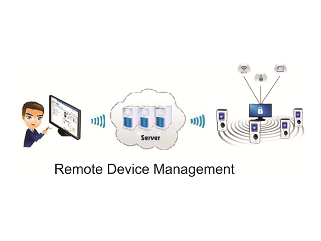 remote device manager, device management system, Remote Device Management