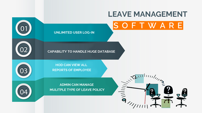 leave management, employee leave management system, payroll software