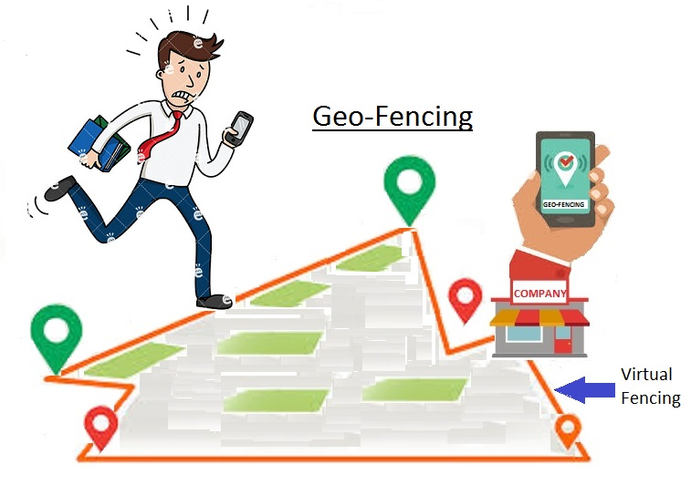 Geo-fencing technology, Geo-fencing, Geo-fence, Time & Attendance Software, Attendance Software, time attendance software, geo fencing software