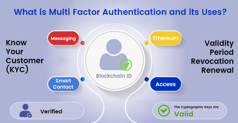 2 factor authentication, Biometric, Biometric Access Control, biometric acknowledgement, Biometric Attendanc, Biometric Attendance System, biometric system of security, Biometric Time Attendance System, finger print sensor, Fingerprint authentication, voice recognition