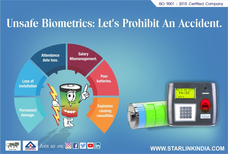 backed biometric attendance machine and access control system