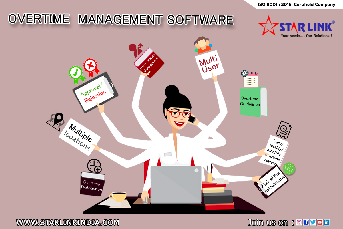 OVERTIME MANAGEMENT SOFTWARE
