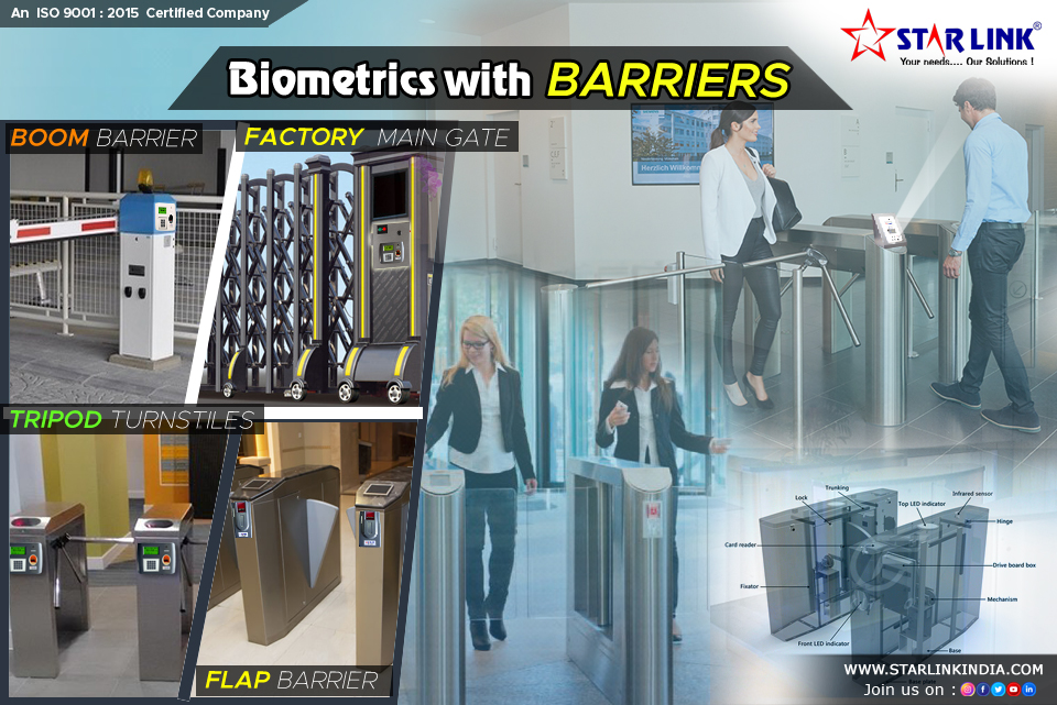 Biometrics with Barriers