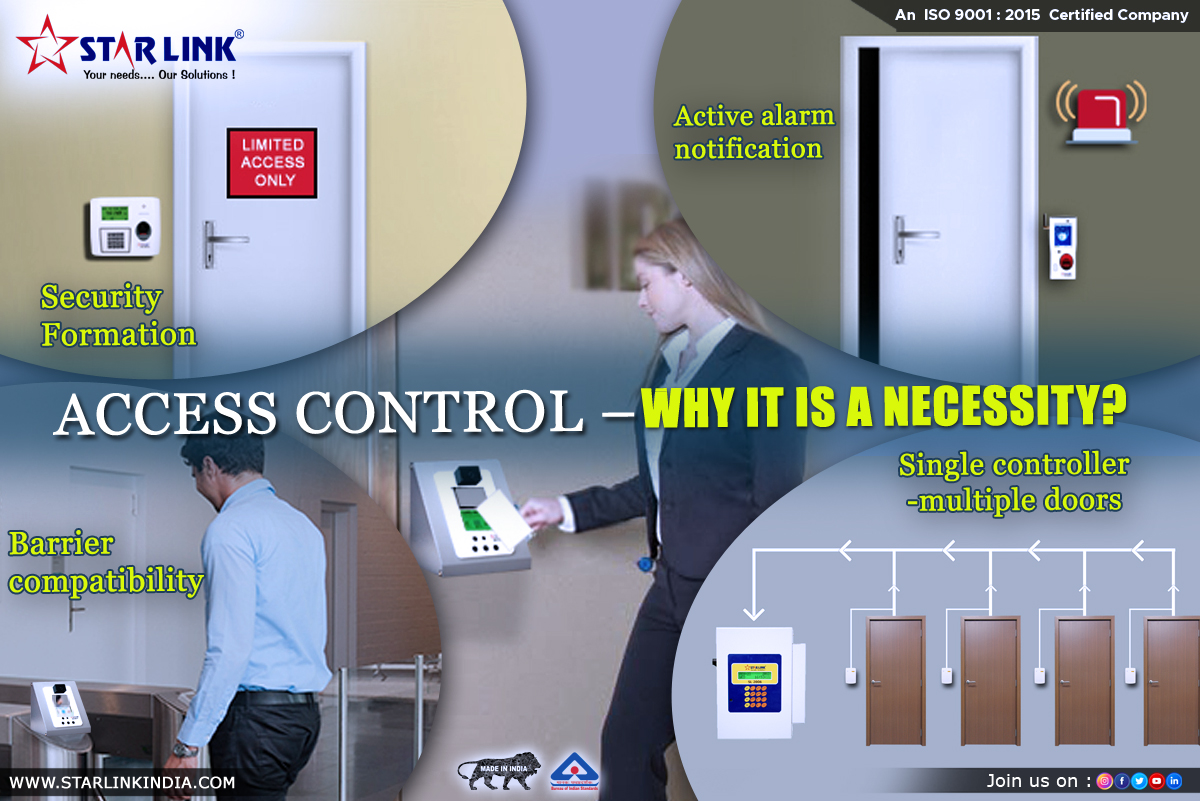 ACCESS CONTROL – WHY IT IS A NECESSITY